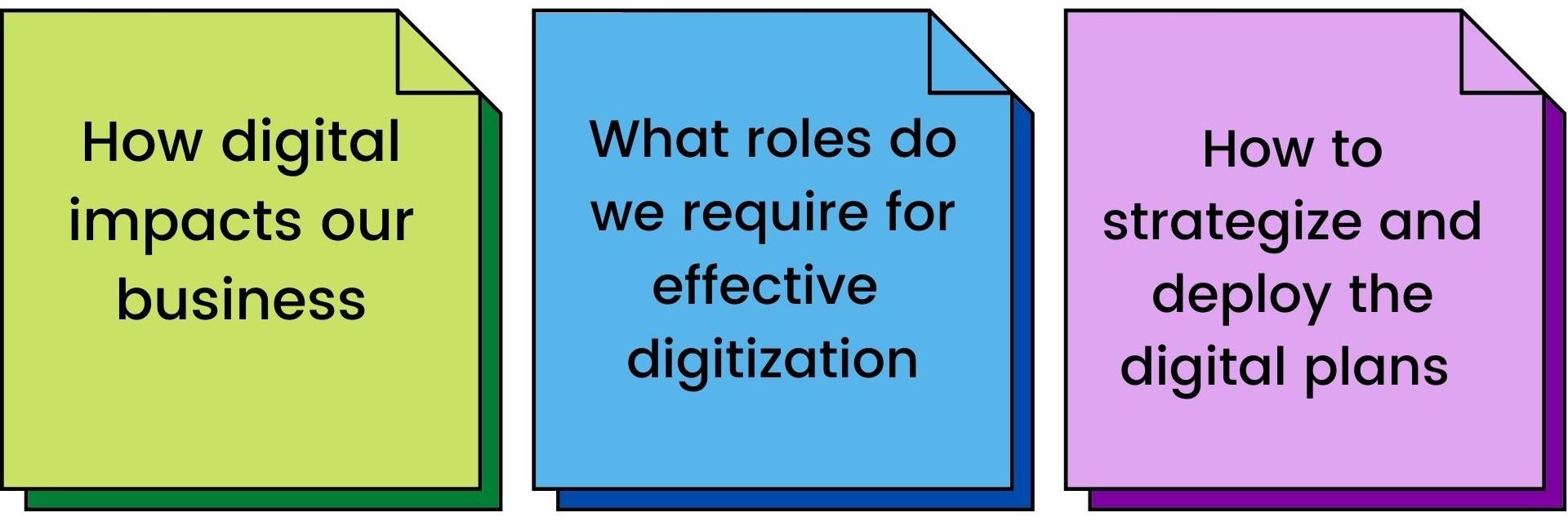 Digital transformation questions