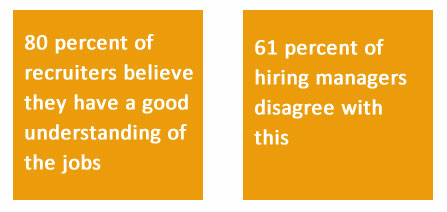 Disconnect between recruiter & hiring manager