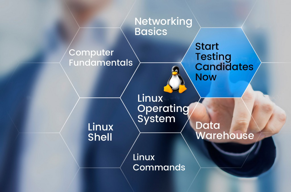Linux System Administrator Skill List