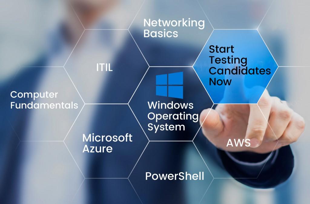 Windows System Administrator Skill List