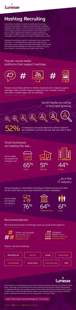 hashtag_recruiting_infographic