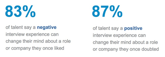 importance of candidate experience