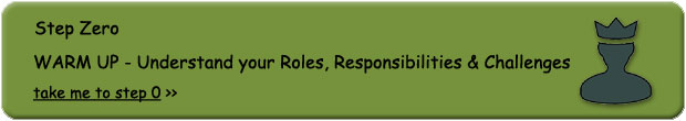 roles & challenges of hiring manager