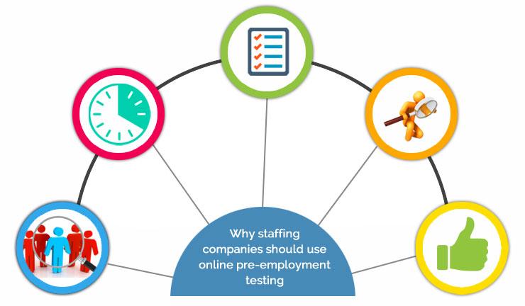 staffing companies