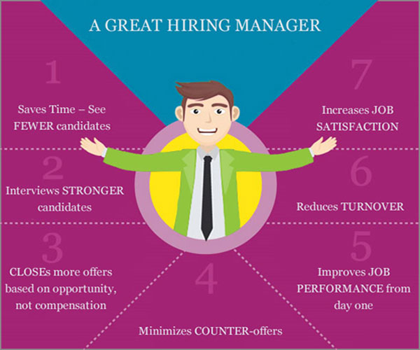 traits-of-a-great-hiring-manager