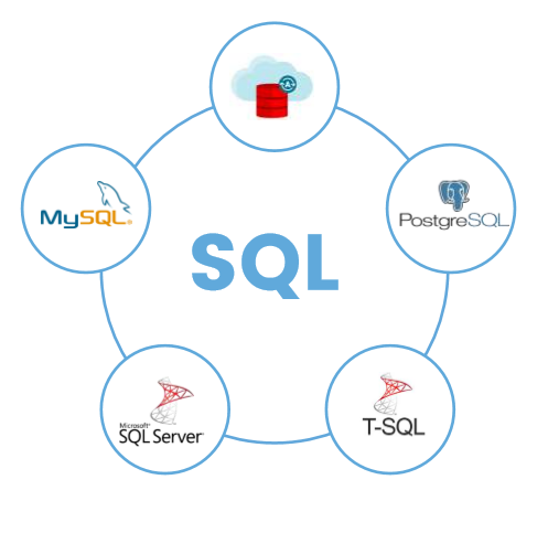 Recruiter's Guide to Hire SQL Developer Faster And Better