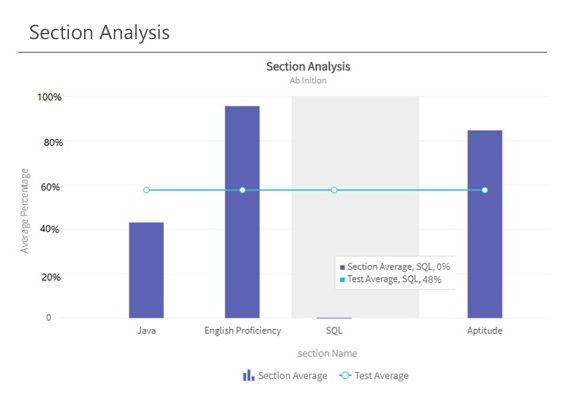 Section-Analysis1