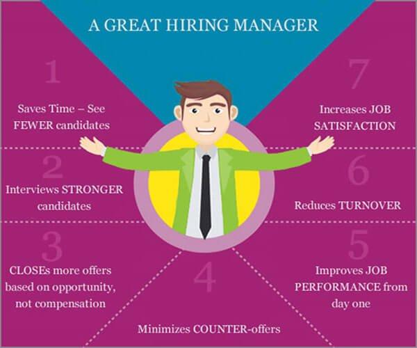 traits-of-a-great-hiring-manager-2