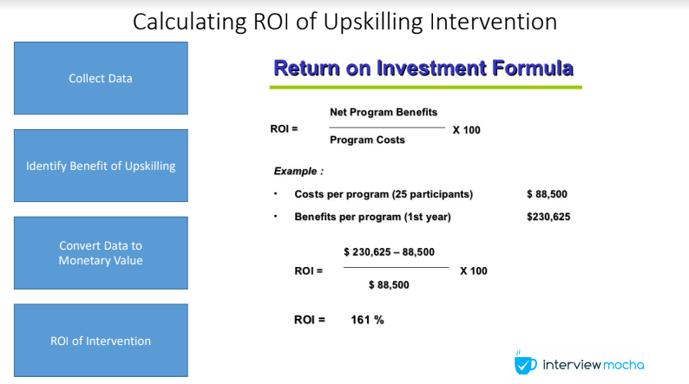 formula for ROI