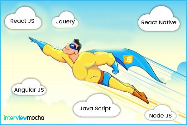 How to Assess & Hire React JS Developers - A Quick Guide for Technical Recruiters