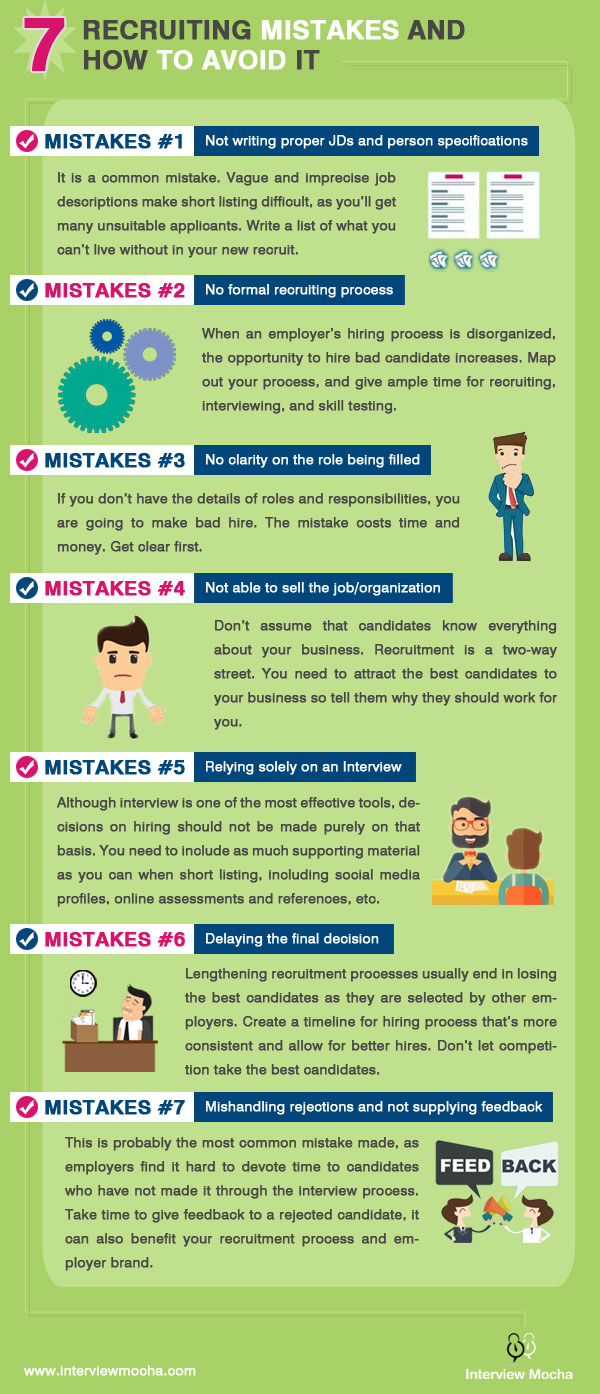 7 Recruiting Mistakes and How to Avoid it [Infographic]