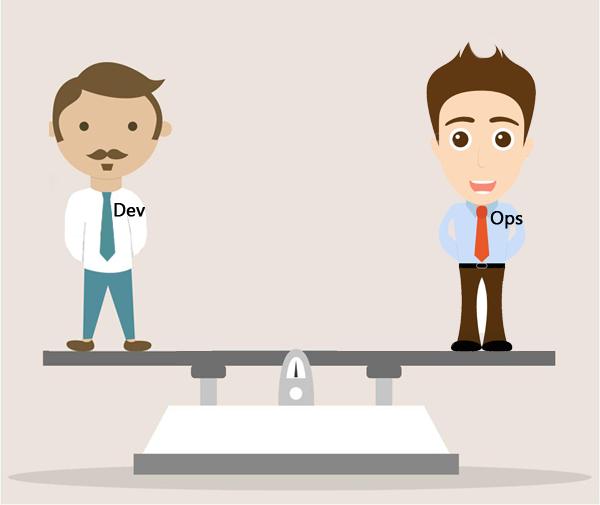 DevOps Interview Questions for hiring experienced DevOps Developers