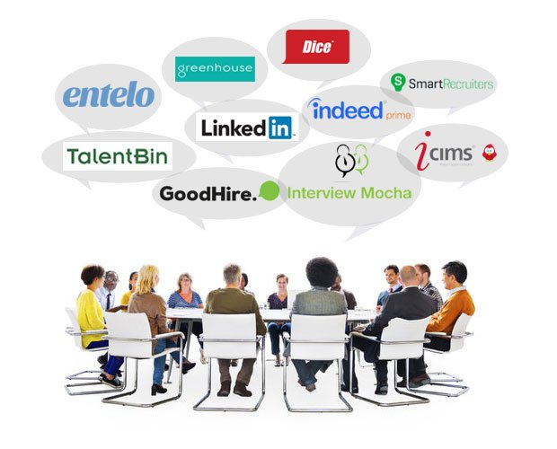 Top 10 Widely Used Hiring/Recruiting Tools Worldwide!