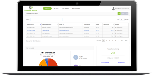 """Introducing Interview Mocha Analytics - Promising a better view of """"complete test analysis"""""""