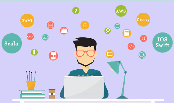 How to hire Great Developers for latest technologies?