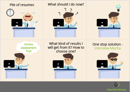 21 Benefits of Choosing the Right Online Assessment Tool