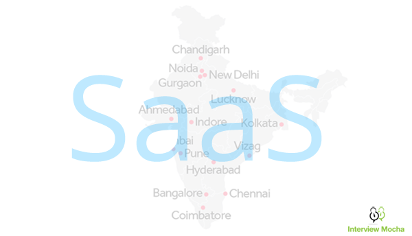 Indian B2B companies believe in SaaS
