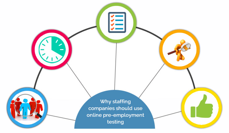 Can Staffing Agencies do without Pre-Employment Testing?