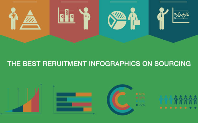 The Best Recruitment Infographics On Candidate Sourcing